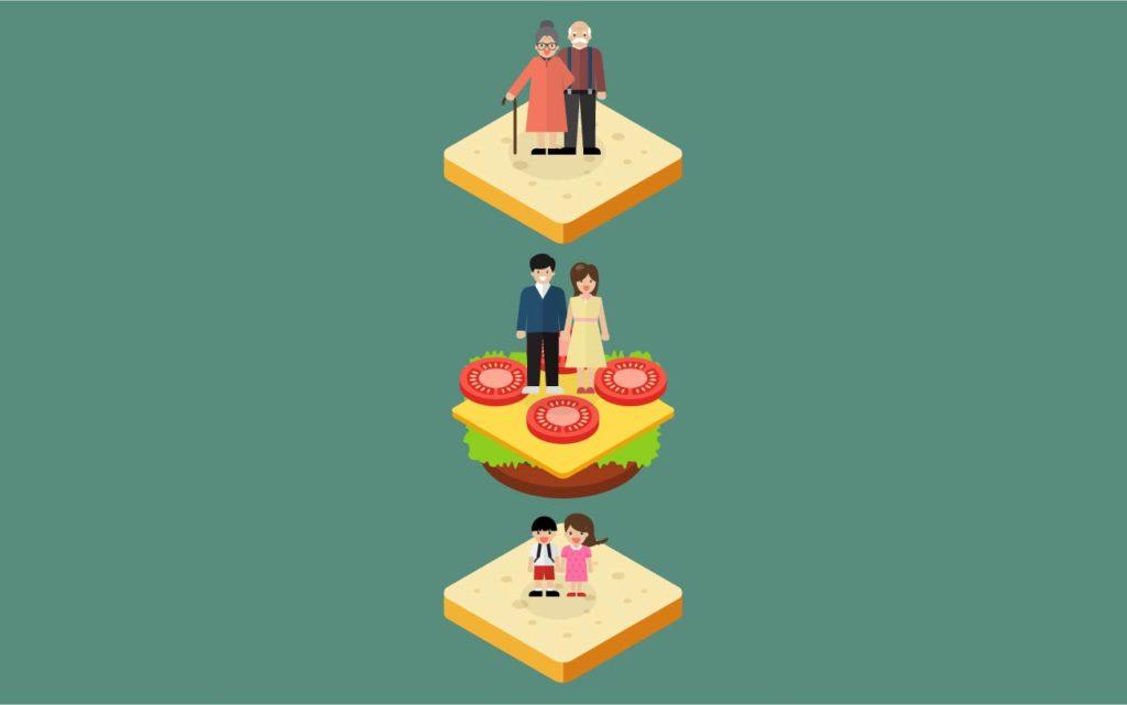 sandwich generation graphic