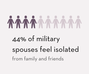 44% of military spouses feel isolated from family and friends